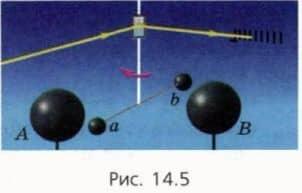 измерение гравитационной постоянной кавендишем