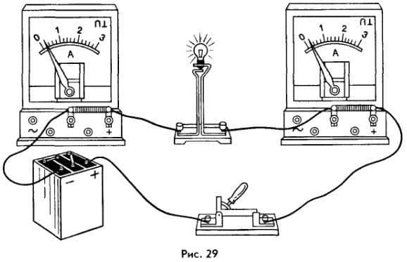 измерение силы тока в электрической цепи