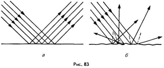 отражение лучей на ровной и шероховатой поверхностях