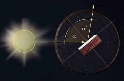 определение направления отраженного луча