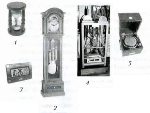 разные виды часов