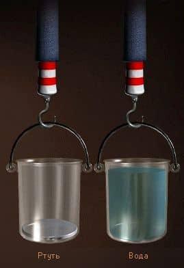 плотность ртути и воды