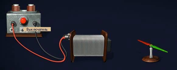действие электромагнита на магнитную стрелку