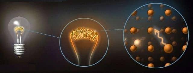 причина света - испускание фотонов электронами, переходящими на более низкий энергетический уровень
