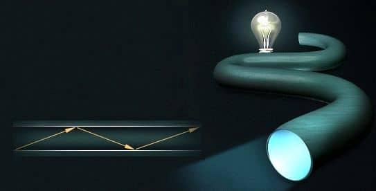 применение полного отражения в световодах