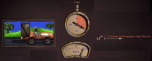 чем тяжелее машина, тем медленнее она будет набирать скорость, если прикладывать прежднюю силу
