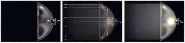 использование вогнутых зеркал для формирования параллельного пучка света