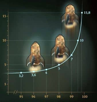 увеличение массы тела с увеличением его скорости