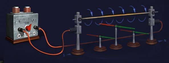 линии магнитного поля имеют вид концентрических окружностей