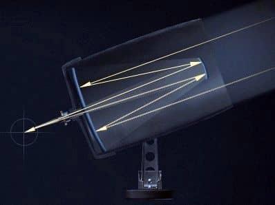 отражение света в телескопе