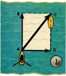 сложение векторов по правилу параллелограмма
