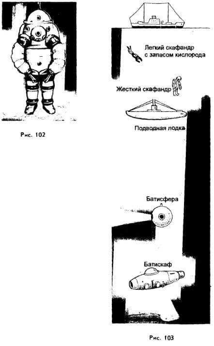 скафандр, батисфера и батискаф