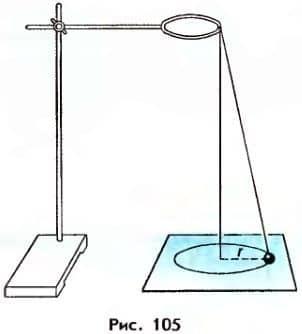 конический маятник