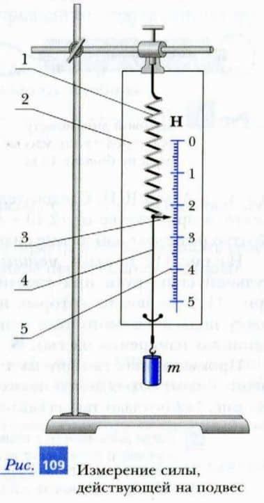 строение динамометра