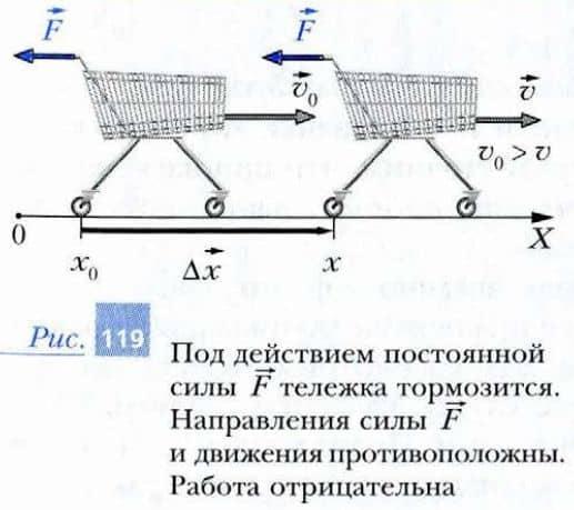 под действием постоянной силы f тележка тормозится, так как направления силы и движения противоположны. работа отрицательна
