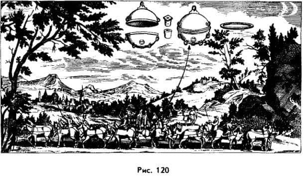 опыт герике с полушариями, доказывающий существование атмосферного давления