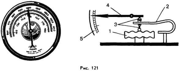 устройство и внешний вид барометра-анероида