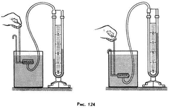 измерение давления внутри жидкости