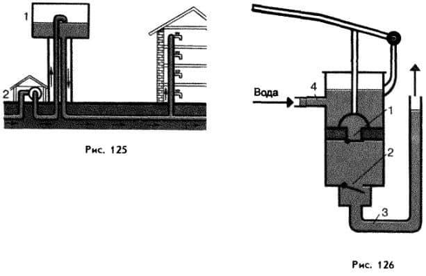 водонапорная башня и поршневой жидкостный насос