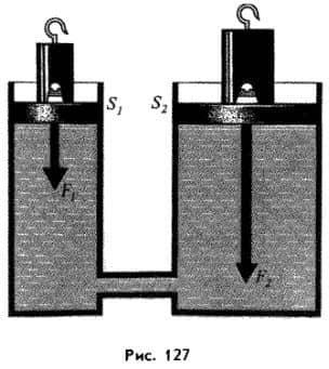 принцип действия гидравлического пресса