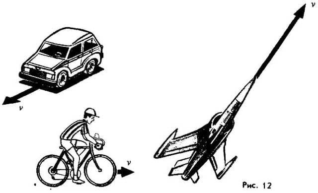 скорость - векторная величина