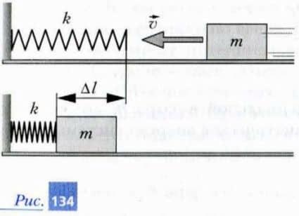 изменение энергий при сжатии пружины движущимся бруском