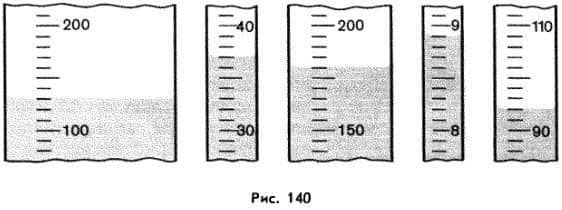 измерительные цилиндры с различной ценой деления