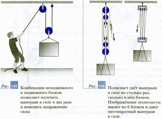 комбинации подвижного и неподвижного блоков