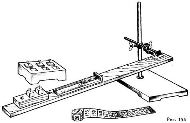 оборудование для лабораторной работы
