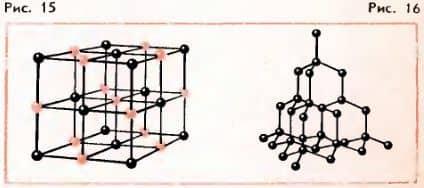 кристаллические решетки