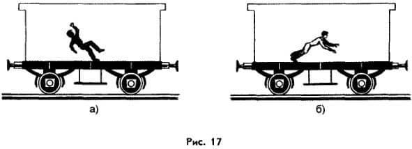 движение по инерции при торможении и ускорении