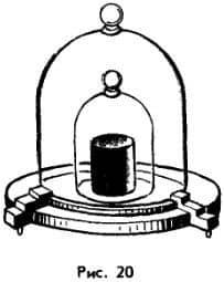 эталон килограмма
