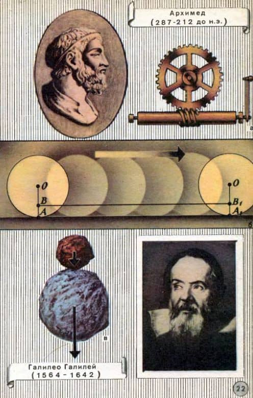 история физики