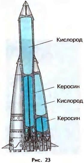 топливо и кислород в ракете