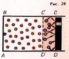 количество молекул, сталкивающихся с поршнем
