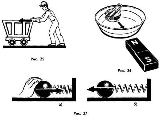 воздействие на объекты различных сил