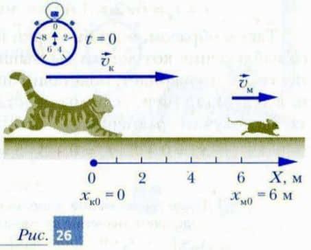система координат движения тел