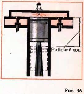 газ - рабочее тело двигателей
