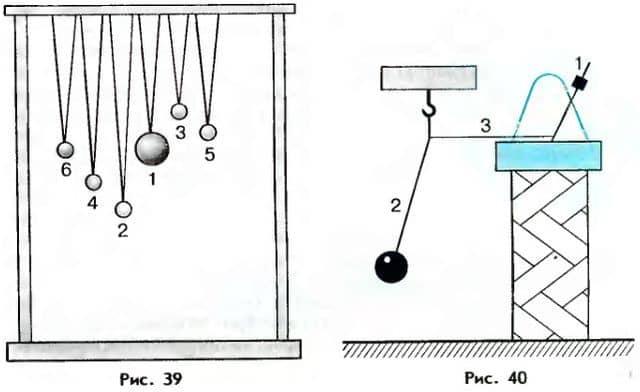 резонанс нитяных маятников