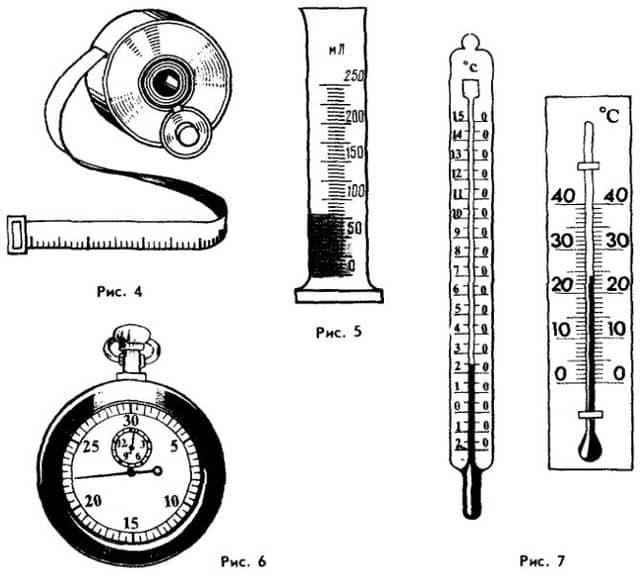 приборы для физических измерений