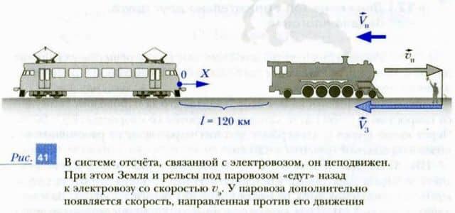 движение поезда в системе отсчета, связанной с догоняющим его электровозом