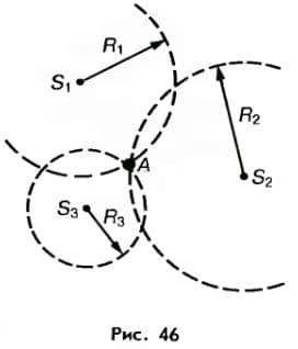 определение эпицентра землетрясения