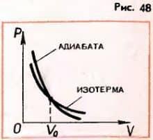 зависимости давления от объема при адиабатном и изотермическом процессах