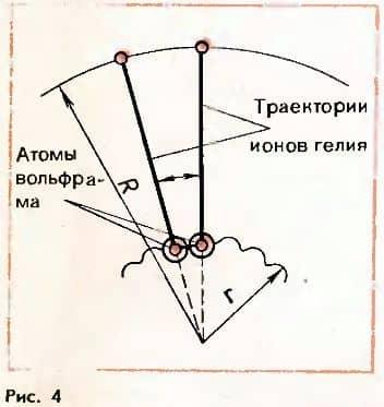 принцип работы ионного проектора
