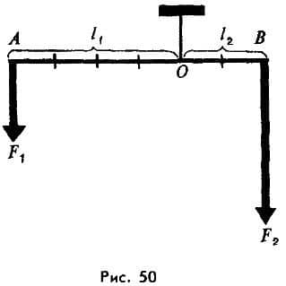 схема для правила рычага