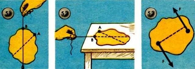 определение центра тяжести объекта