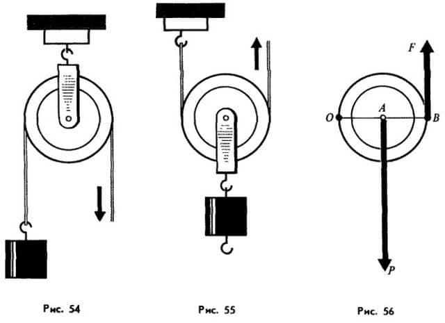 блок - простейший механизм