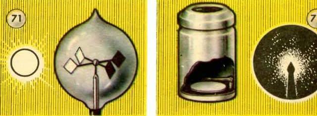 радиометр и спинтарископ
