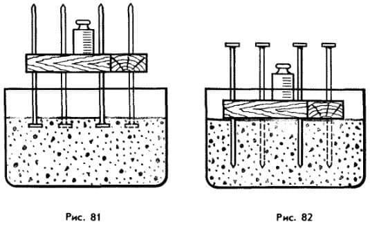 изменение давления в зависимости от площади поверхности