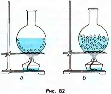 процесс кипения воды